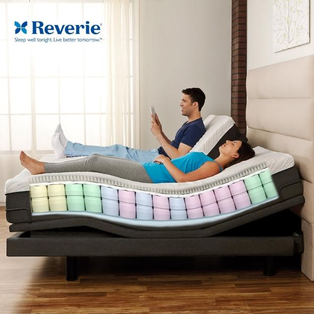 【Reverie 幻知曲】DH1夢細胞獨立筒床墊(雙人)
