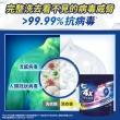 【白蘭】4X酵素極淨洗衣球袋裝54顆x3包/共162顆(除菌除蹣)