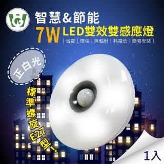 【U want】7W大照明LED 雙效雙感應燈(標準螺旋/正白光)