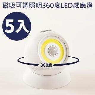 幸福媽咪360度紅外線自動感應燈
