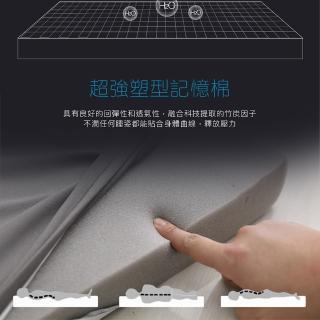 【ISHUR伊舒爾】3M吸濕排汗高彈力透氣抑菌床墊 單人3尺(學生床墊/日式床墊/台灣製/多色任選)