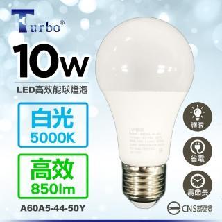 【Turbo】10W