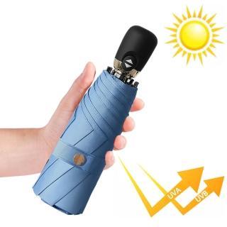 【幸福揚邑】鈦防曬抗UV降溫UPF50+全自動8骨晴雨口袋迷你五折疊傘(魅藍)