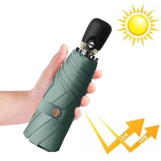 【幸福揚邑】鈦防曬抗UV降溫UPF50+全自動8骨晴雨口袋迷你五折疊傘(夜綠)
