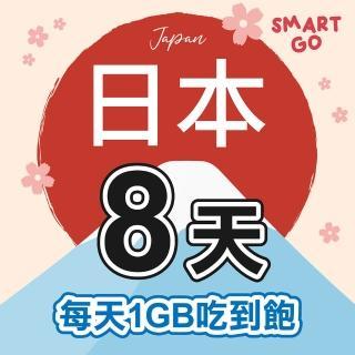 【TEL25】日本網卡上網卡 8日 4G上網 吃到飽上網SIM卡(不限流量 插卡即用)
