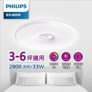 雙11限定【Philips 飛利浦照明】智奕吸頂燈典雅版512(PZ002)