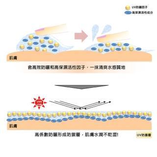 【專科】完美防曬水凝膠 80mL(3入組)